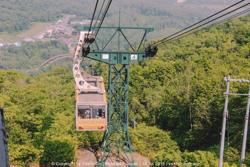 Núi Usu Hokkaido Venturology 2